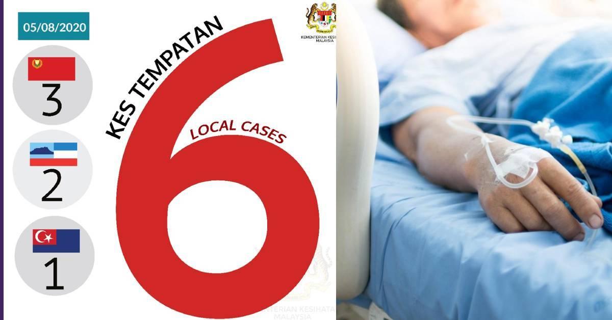 今天确诊病例又上升,累计9023宗!本土感染占据最多是Kedah!